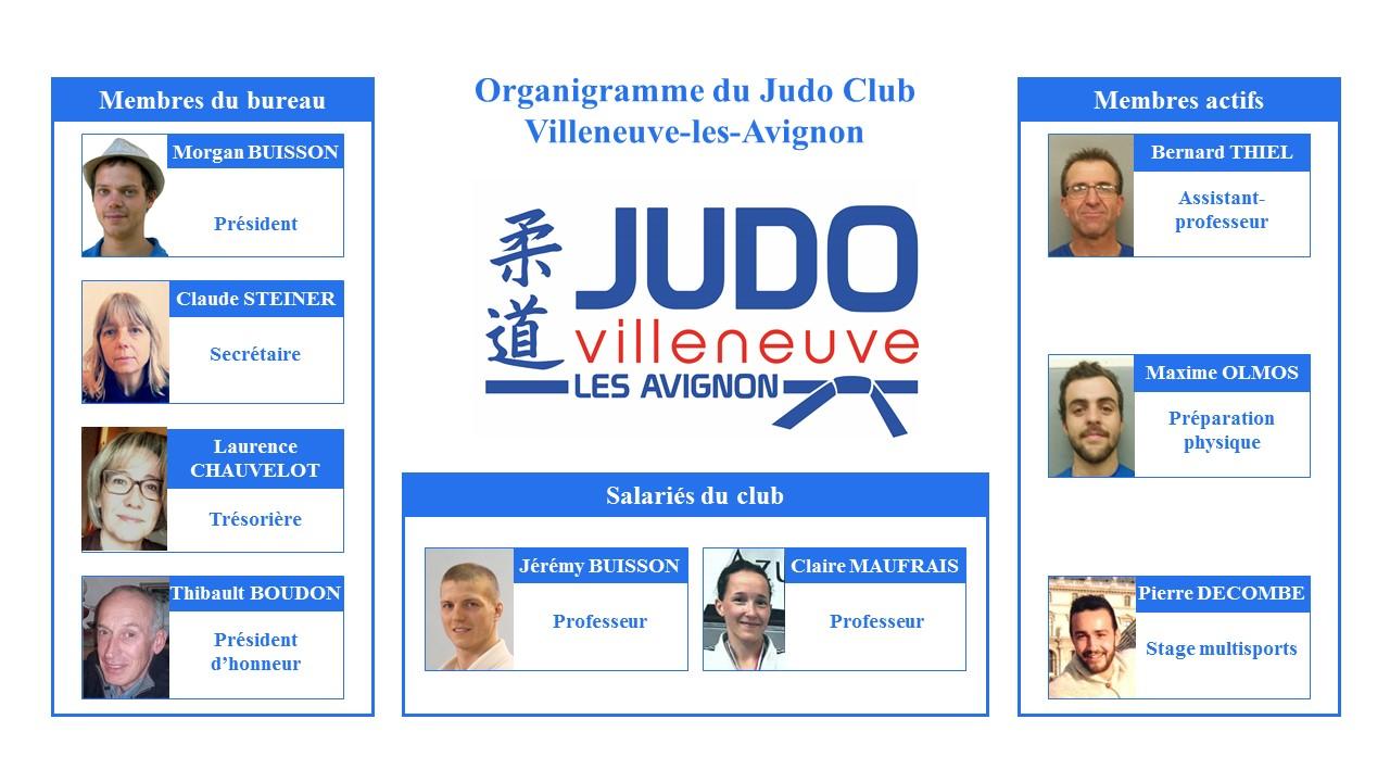 Organigramme JC Villeneuve